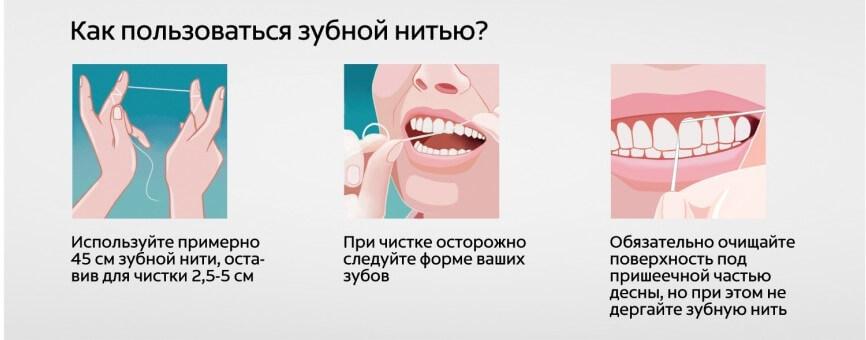 kak-chistit-zuby-nitju-e1434531243519